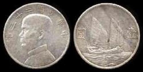 1 dollar; Year: 1933-1934; (km y#345)